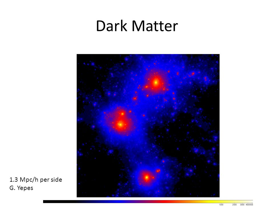 Dark Matter 1.3 Mpc/h per side G. Yepes