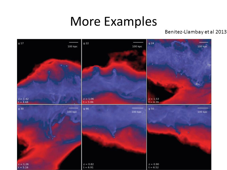 More Examples Benitez-Llambay et al 2013