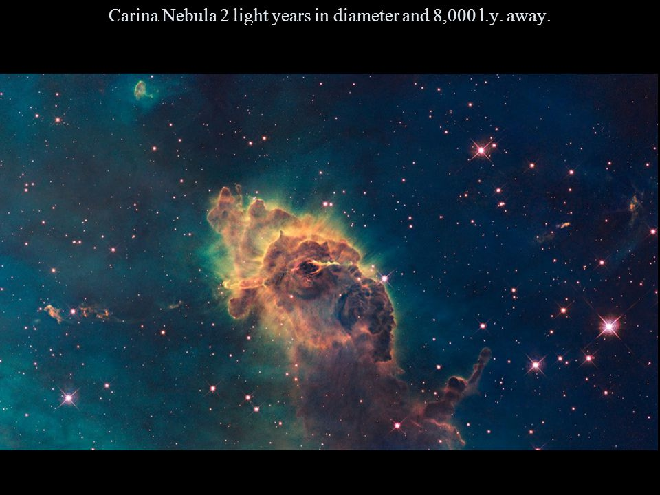 Carina Nebula 2 light years in diameter and 8,000 l.y. away.