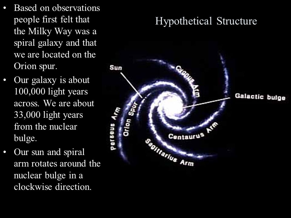 Hypothetical Structure