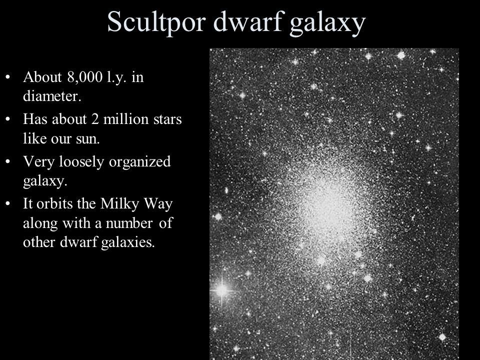 Scultpor dwarf galaxy About 8,000 l.y. in diameter.