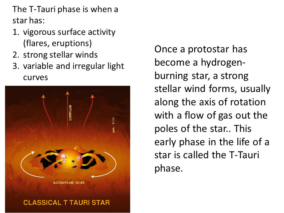 The T-Tauri phase is when a star has:
