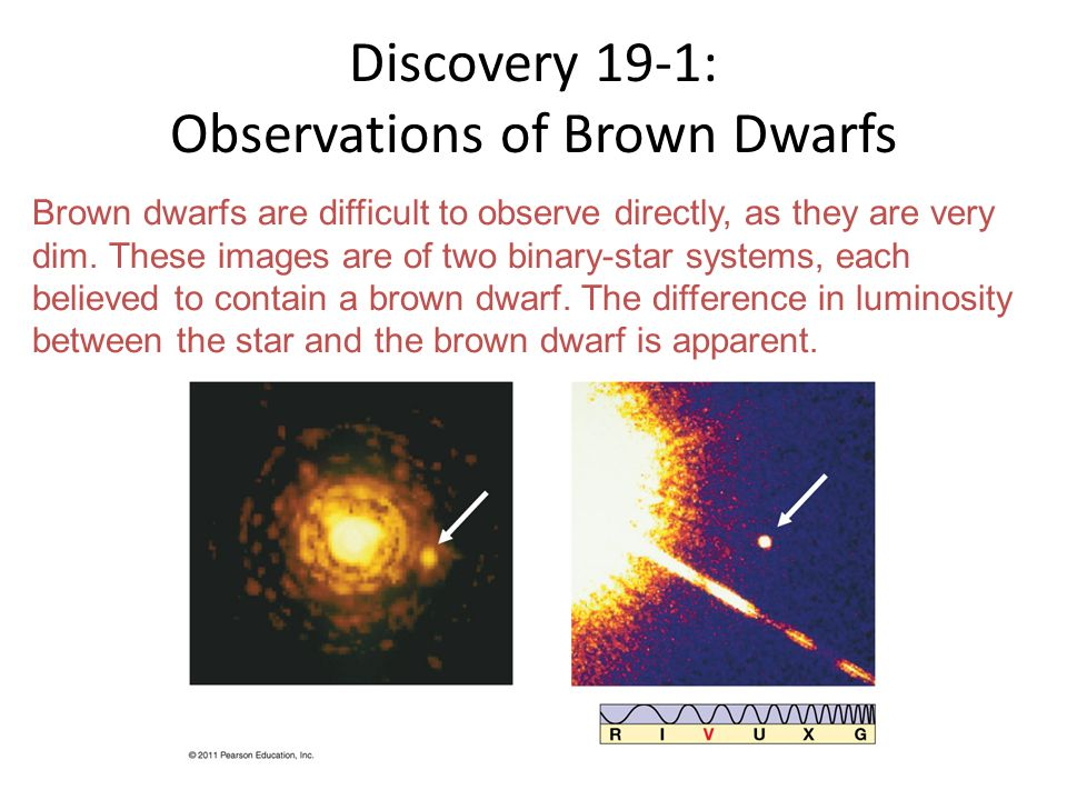 Discovery 19-1: Observations of Brown Dwarfs