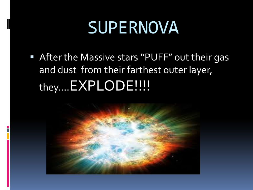 SUPERNOVA After the Massive stars PUFF out their gas and dust from their farthest outer layer, they….EXPLODE!!!!