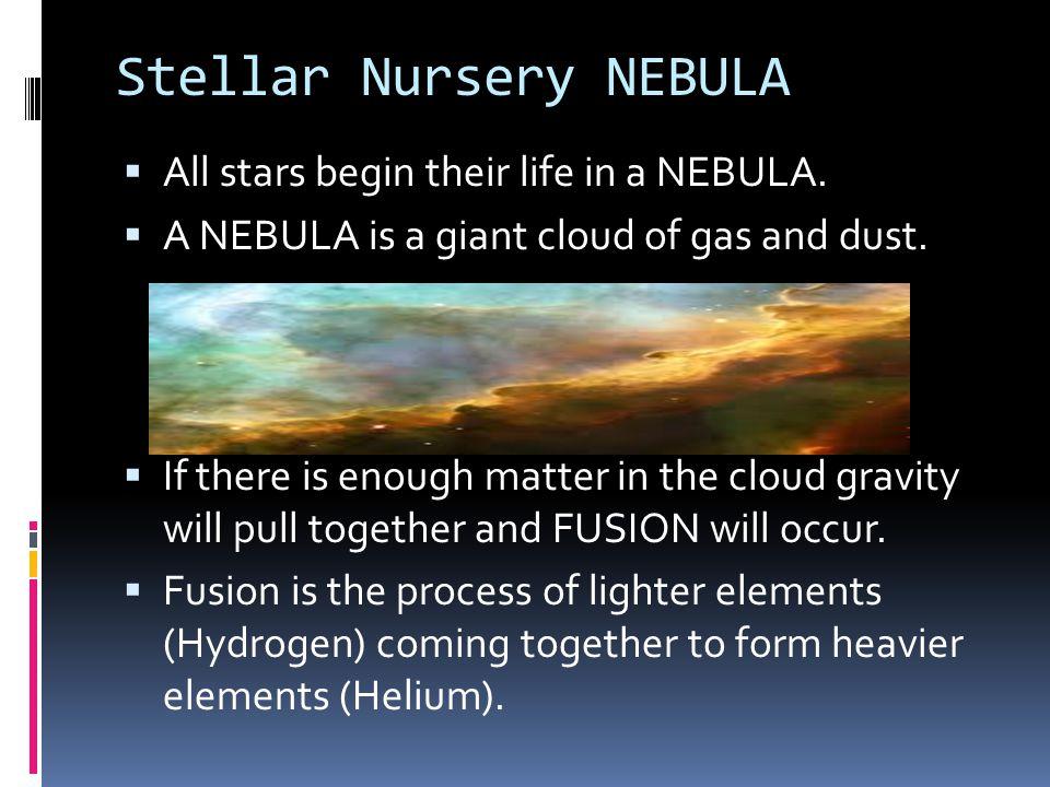 Stellar Nursery NEBULA