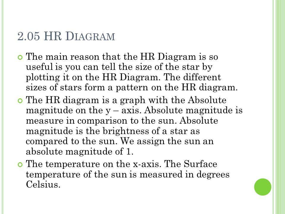 2.05 HR Diagram