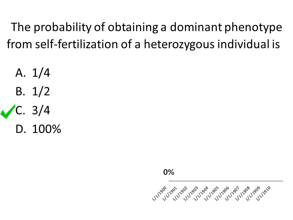 The probability of obtaining a dominant phenotype from self-fertilization of a heterozygous individual is