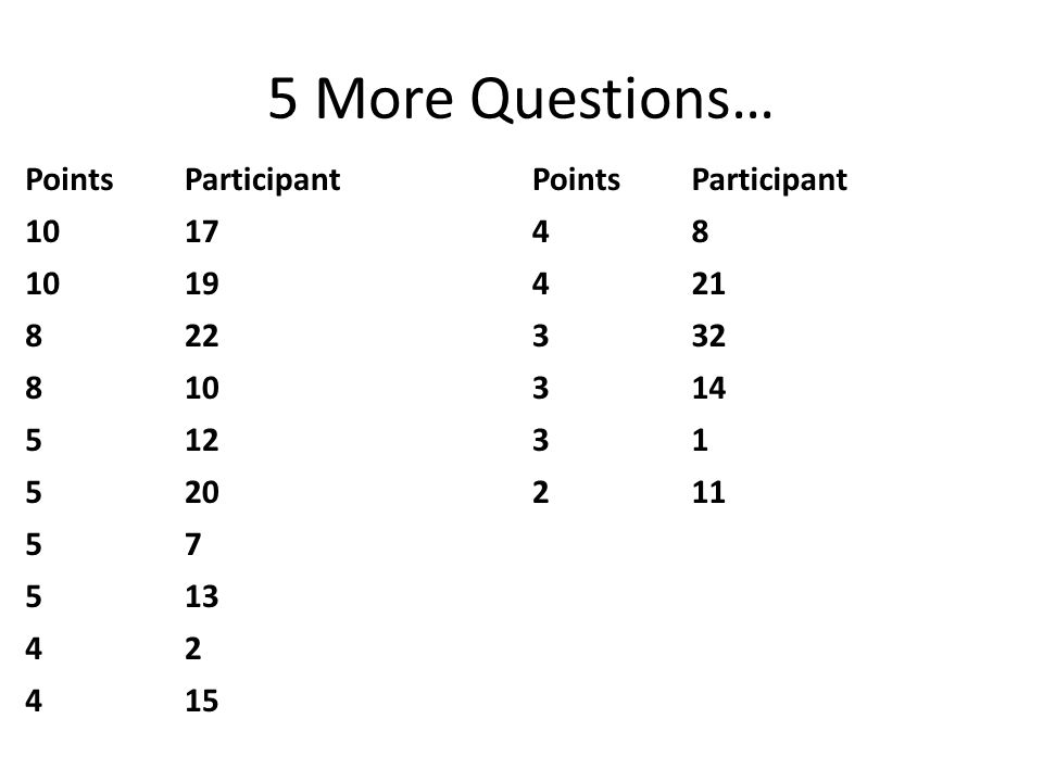 5 More Questions… Points Participant 10 17 4 8 19 21 22 3 32 14 5 12 1