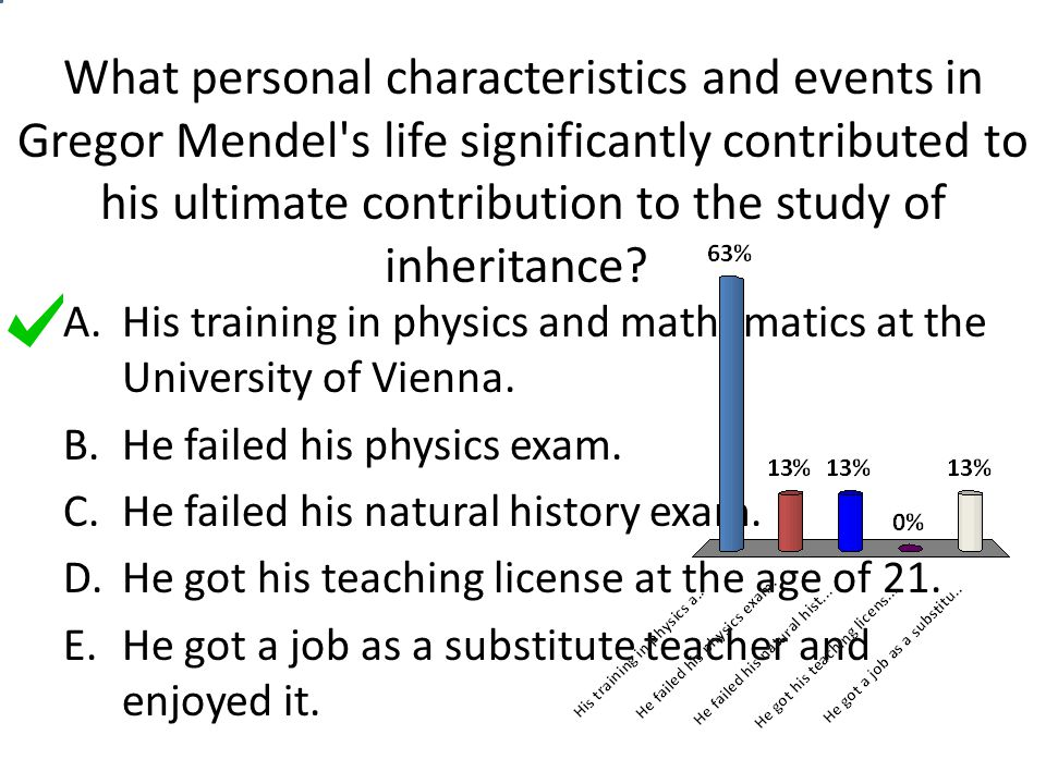 What personal characteristics and events in Gregor Mendel s life significantly contributed to his ultimate contribution to the study of inheritance