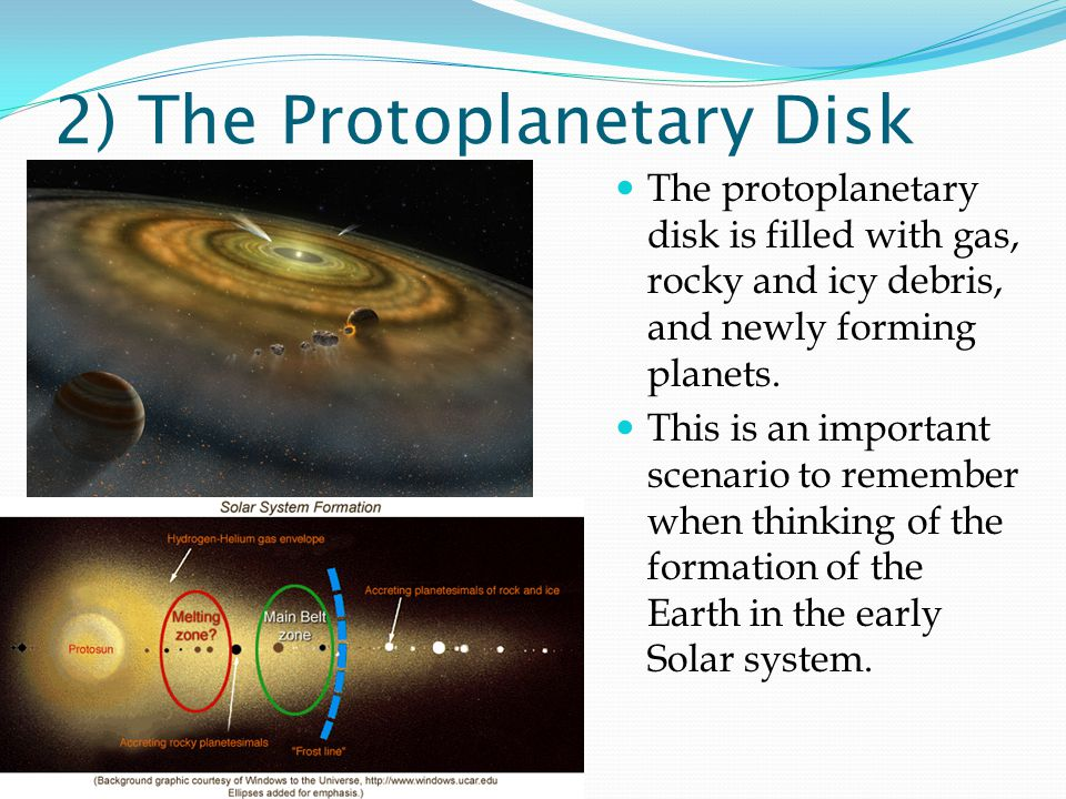2) The Protoplanetary Disk