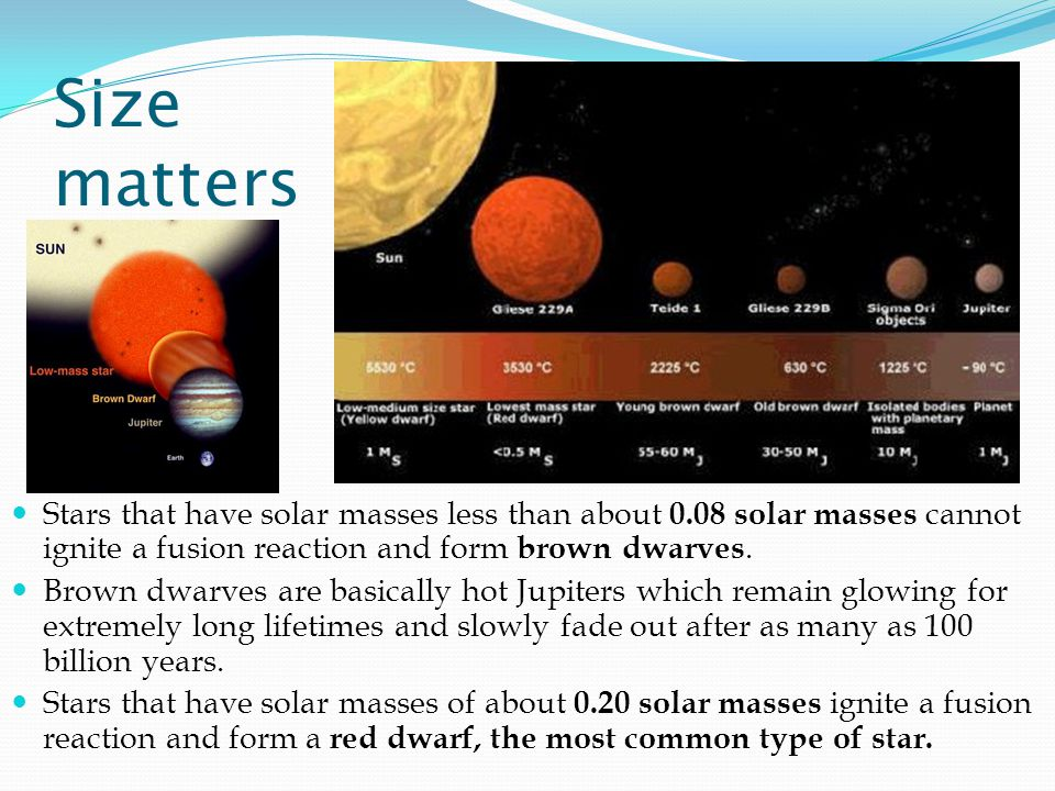Size matters Stars that have solar masses less than about 0.08 solar masses cannot ignite a fusion reaction and form brown dwarves.