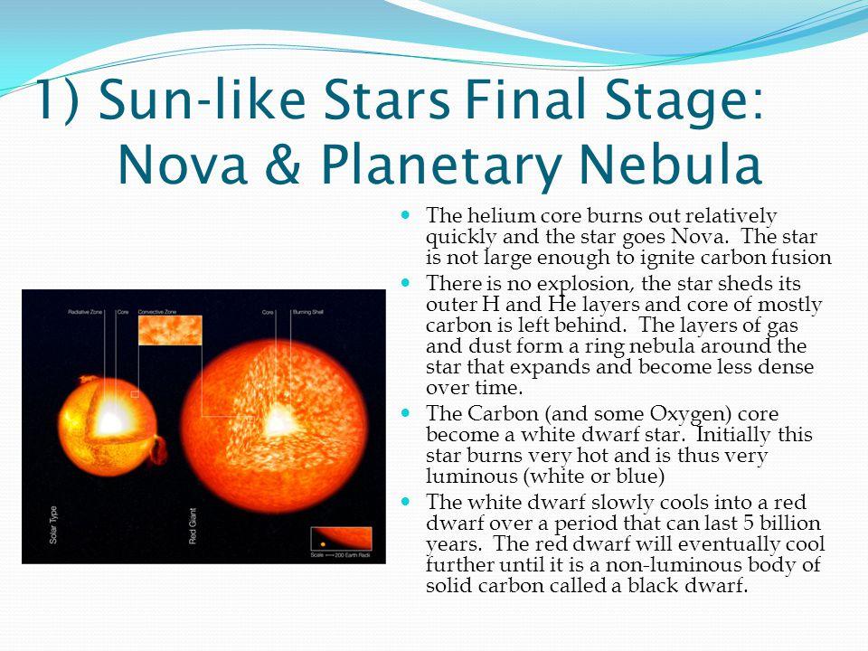 1) Sun-like Stars Final Stage: Nova & Planetary Nebula