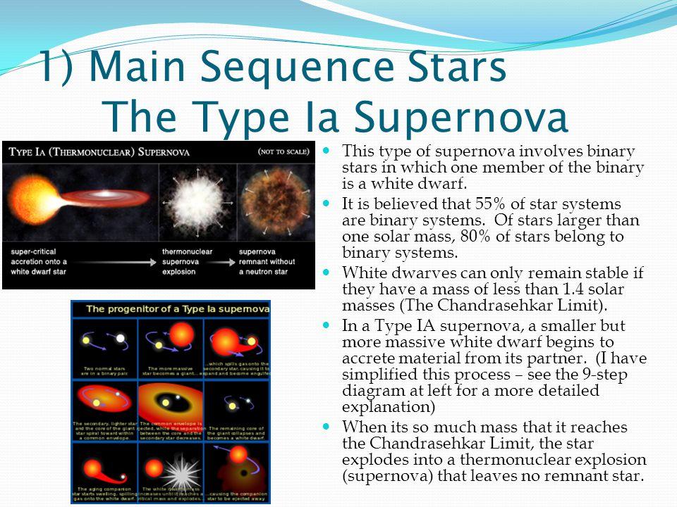 1) Main Sequence Stars The Type Ia Supernova