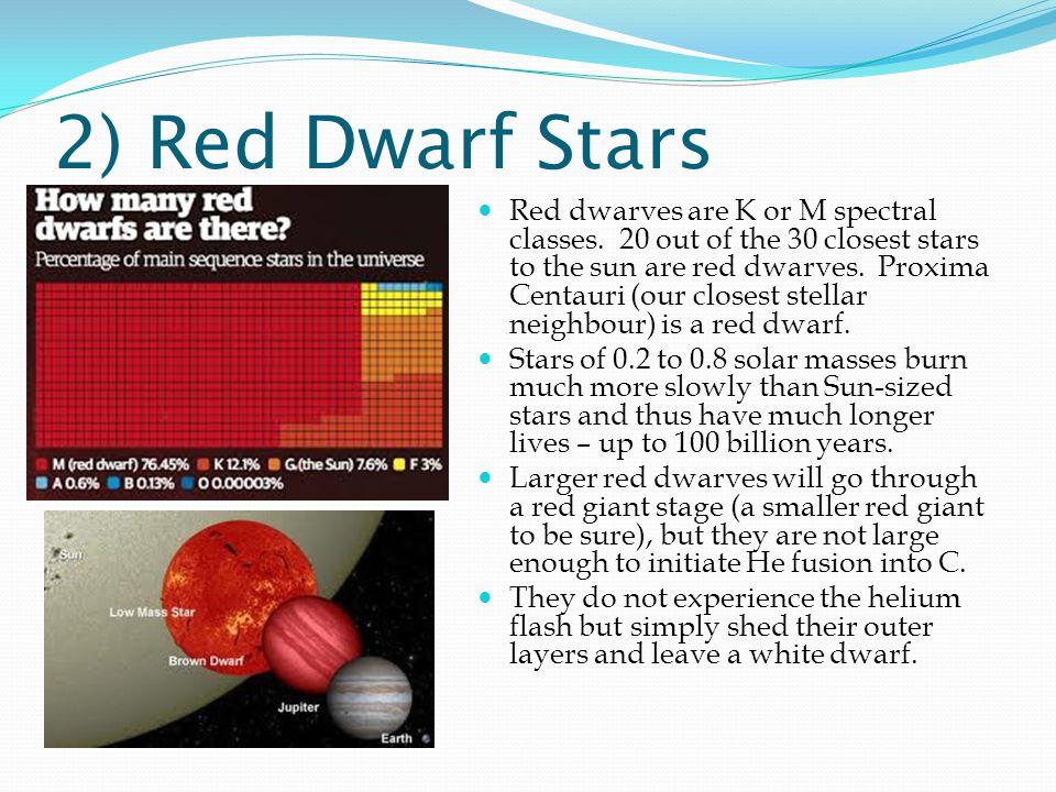 2) Red Dwarf Stars
