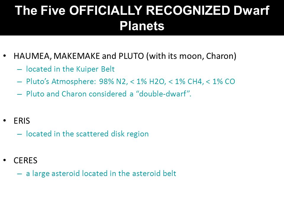 The Five OFFICIALLY RECOGNIZED Dwarf Planets