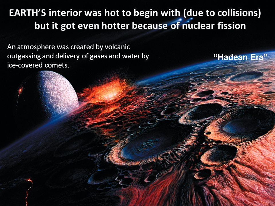 EARTH'S interior was hot to begin with (due to collisions) but it got even hotter because of nuclear fission