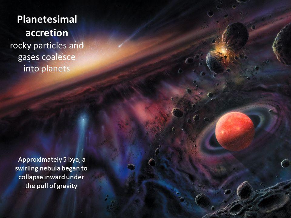 Planetesimal accretion