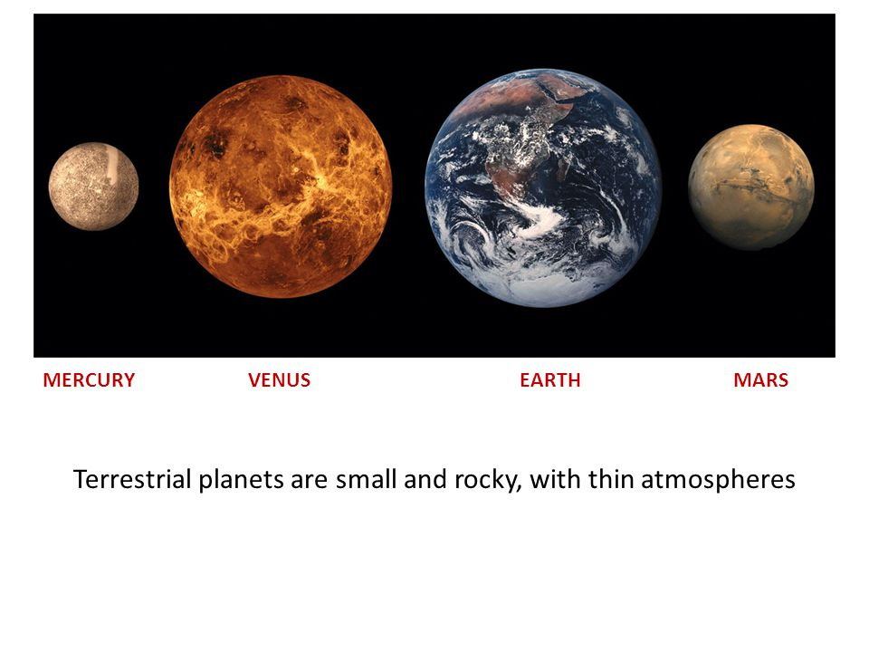 Terrestrial planets are small and rocky, with thin atmospheres