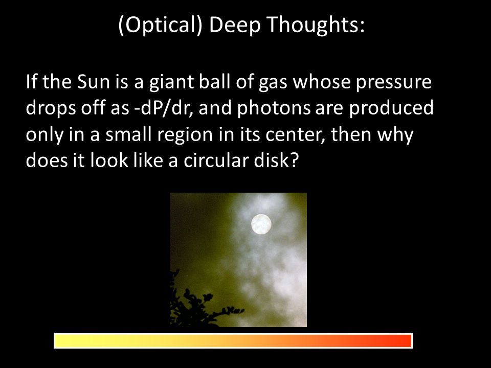 (Optical) Deep Thoughts: