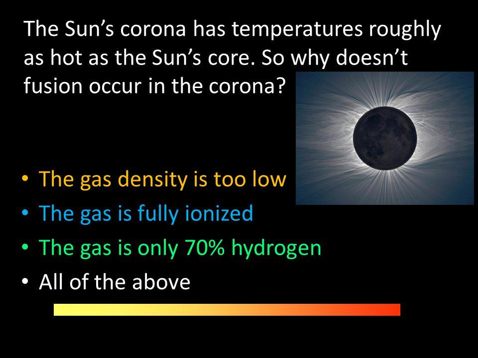 The Sun's corona has temperatures roughly as hot as the Sun's core