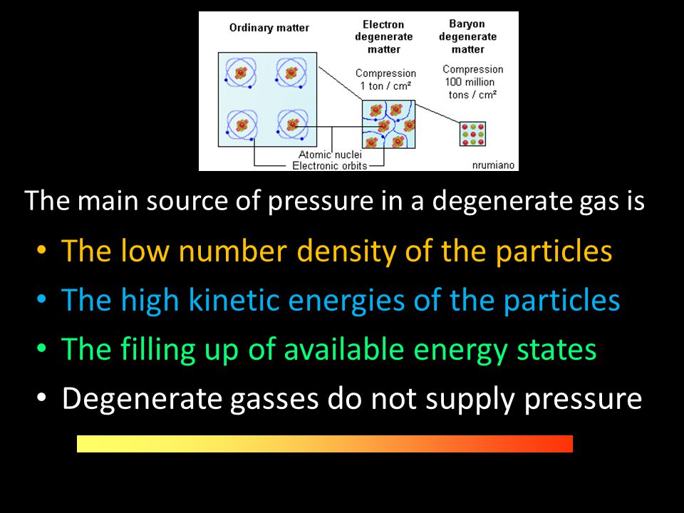 The low number density of the particles