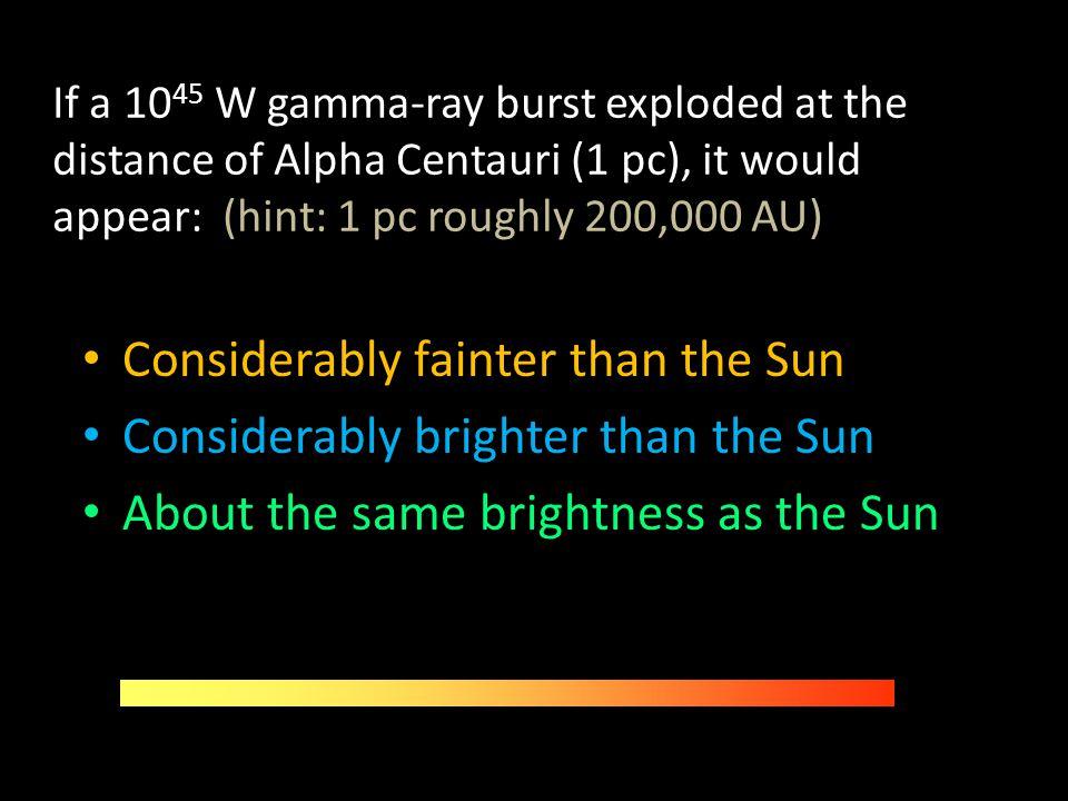 Considerably fainter than the Sun Considerably brighter than the Sun