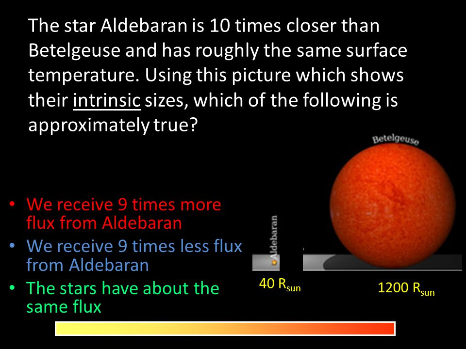 The star Aldebaran is 10 times closer than Betelgeuse and has roughly the same surface temperature. Using this picture which shows their intrinsic sizes, which of the following is approximately true