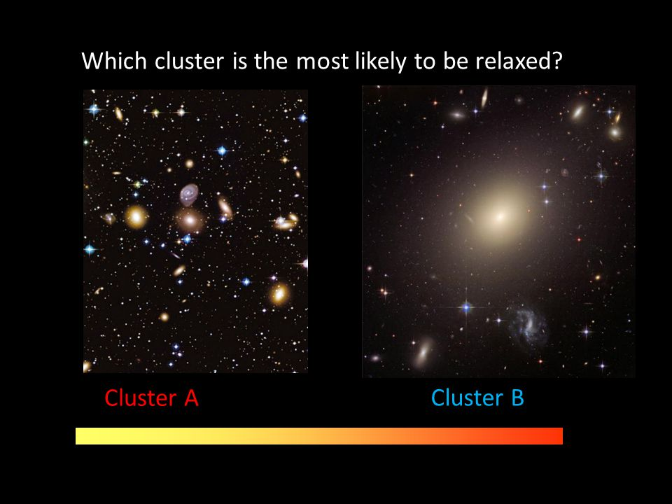 Which cluster is the most likely to be relaxed