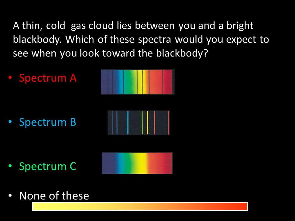 Spectrum A Spectrum B Spectrum C None of these