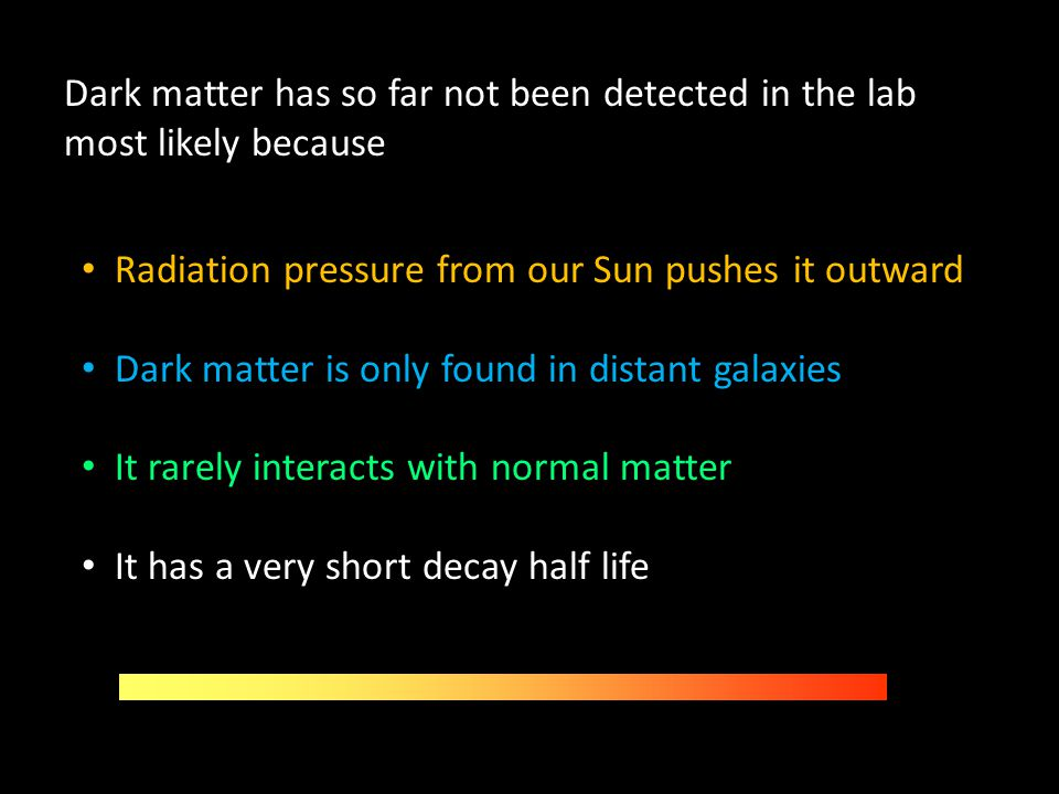 Dark matter has so far not been detected in the lab most likely because