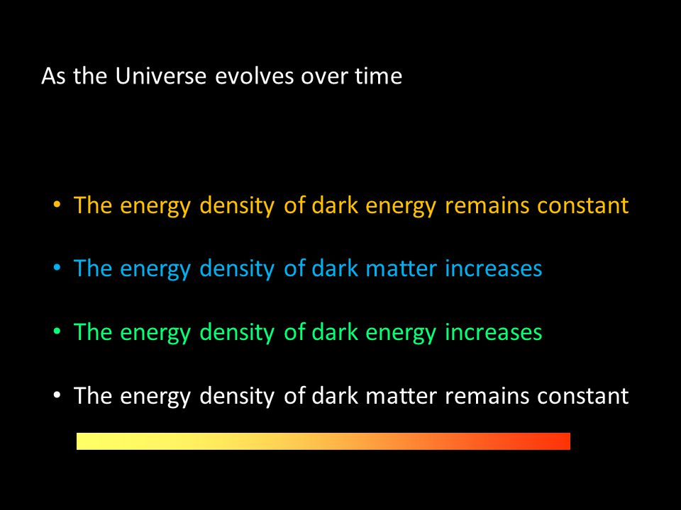 As the Universe evolves over time