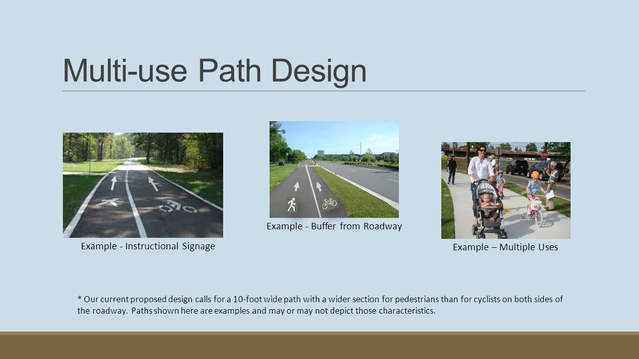 Multi-use Path Design Example - Buffer from Roadway