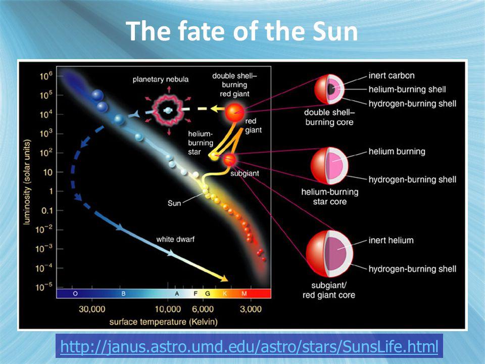 The fate of the Sun http://janus.astro.umd.edu/astro/stars/SunsLife.html