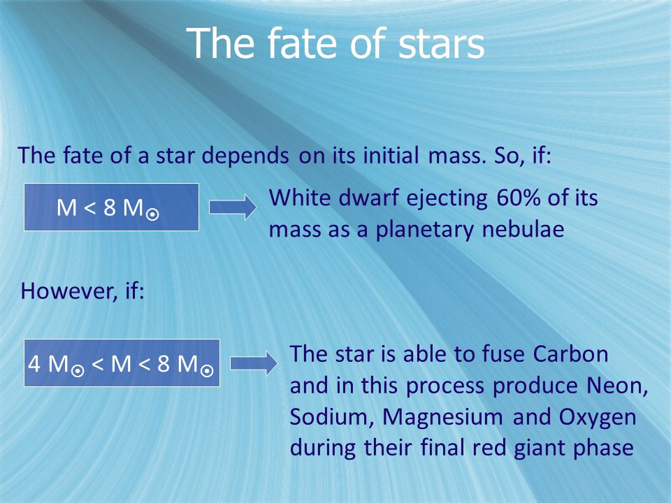 The fate of stars The fate of a star depends on its initial mass. So, if: White dwarf ejecting 60% of its mass as a planetary nebulae.