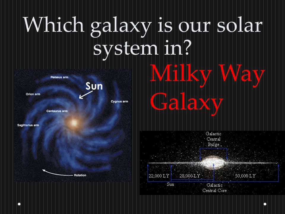 Which galaxy is our solar system in