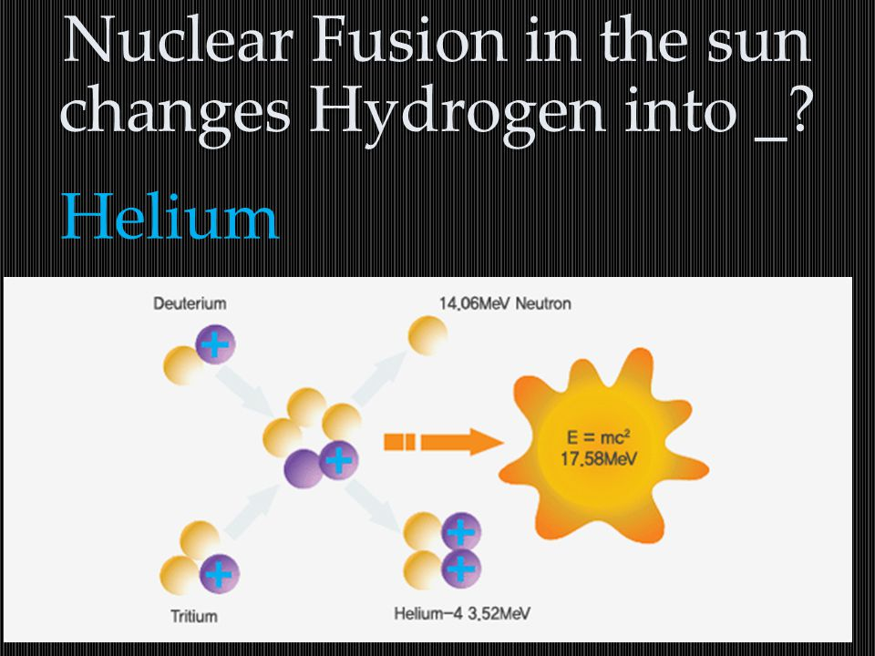 Nuclear Fusion in the sun changes Hydrogen into _