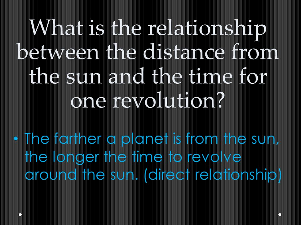 What is the relationship between the distance from the sun and the time for one revolution