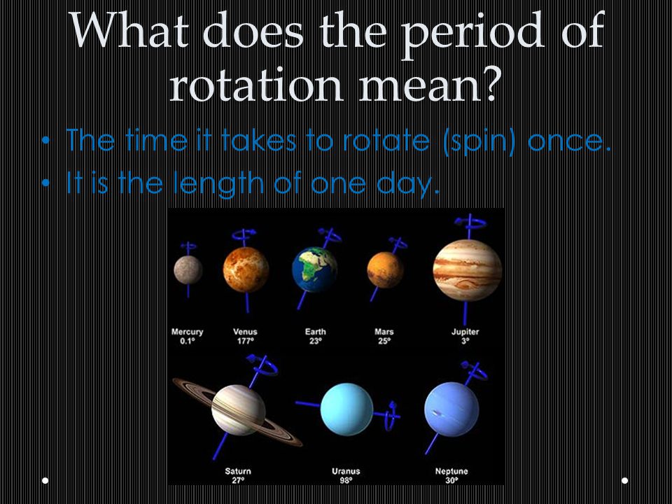 What does the period of rotation mean