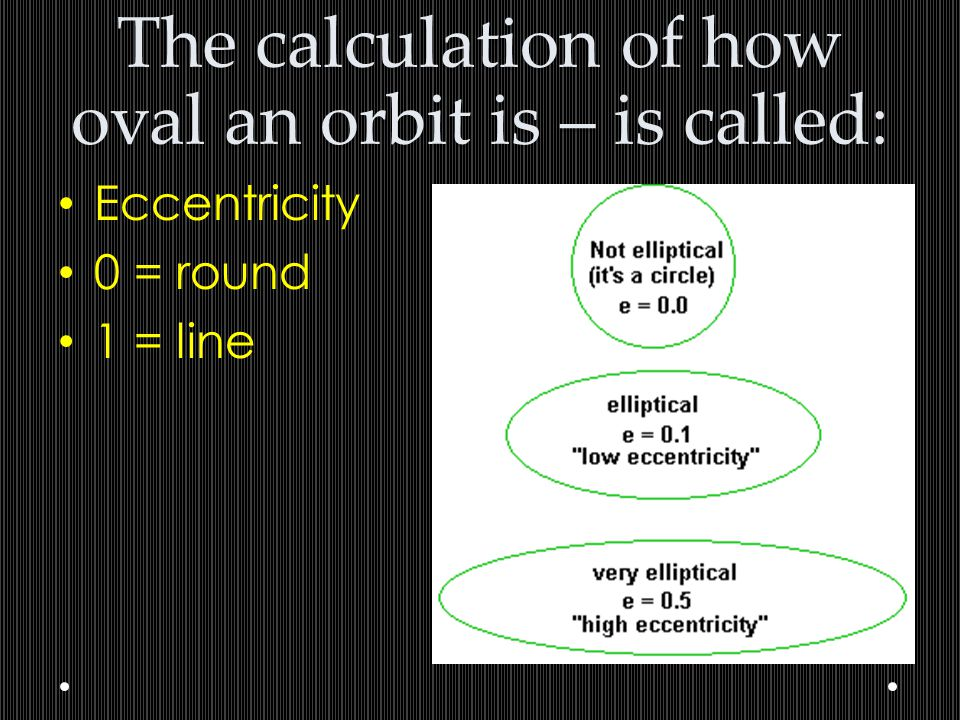 The calculation of how oval an orbit is – is called: