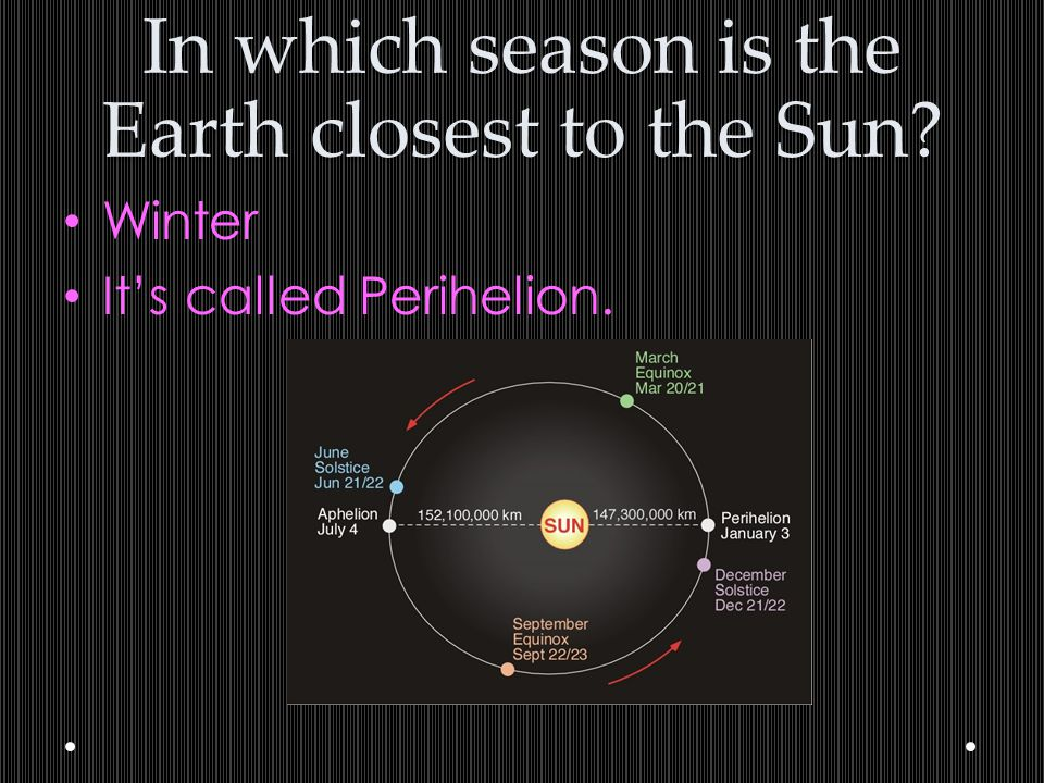 In which season is the Earth closest to the Sun
