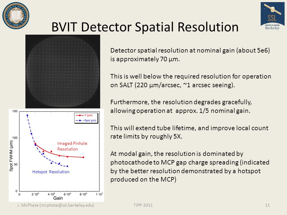 BVIT Detector Spatial Resolution