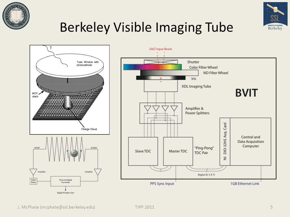 Berkeley Visible Imaging Tube