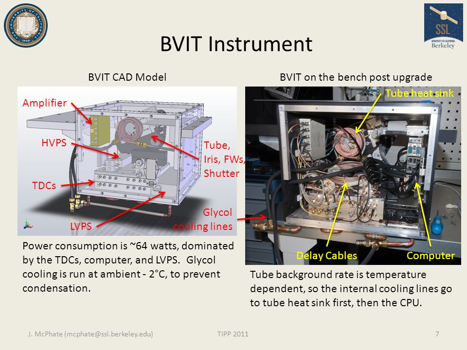 BVIT on the bench post upgrade