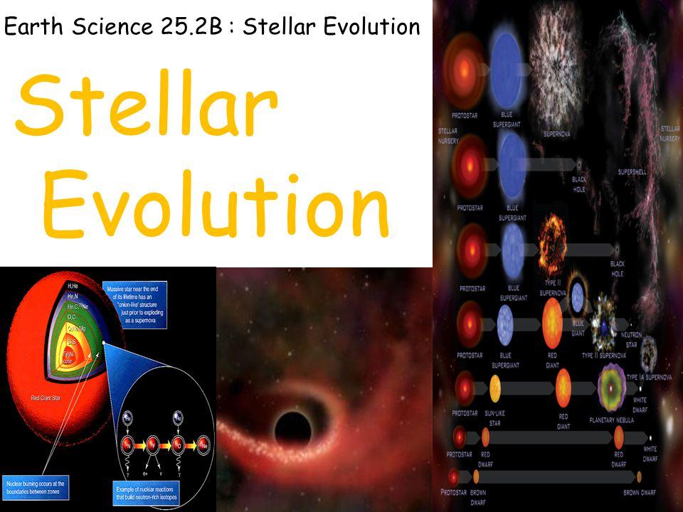 Earth Science 25.2B : Stellar Evolution