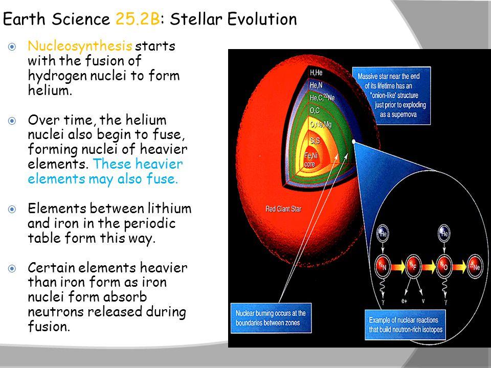 Earth Science 25.2B: Stellar Evolution