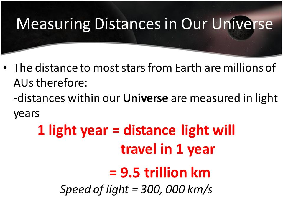 Measuring Distances in Our Universe