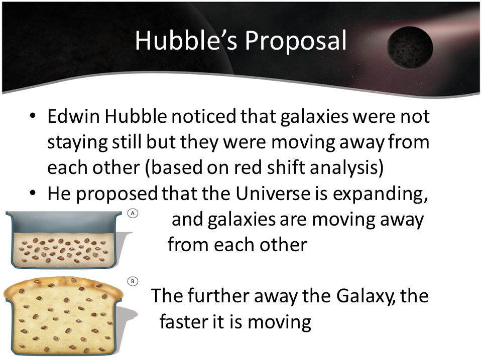 Hubble's Proposal Edwin Hubble noticed that galaxies were not staying still but they were moving away from each other (based on red shift analysis)