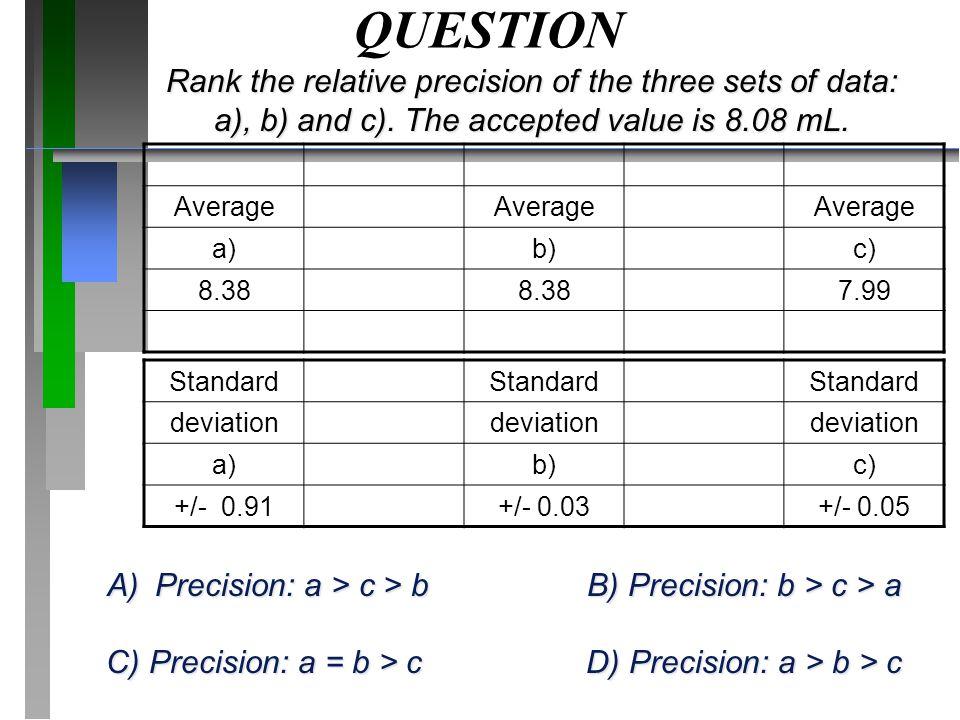 QUESTION Rank the relative precision of the three sets of data: