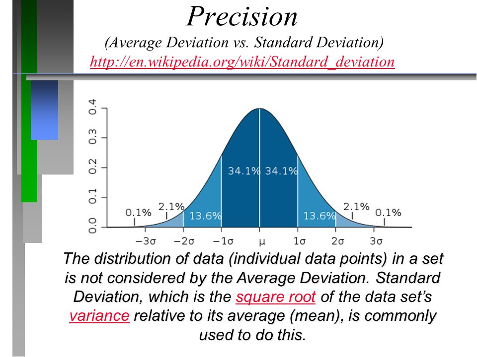 Precision (Average Deviation vs. Standard Deviation) http://en