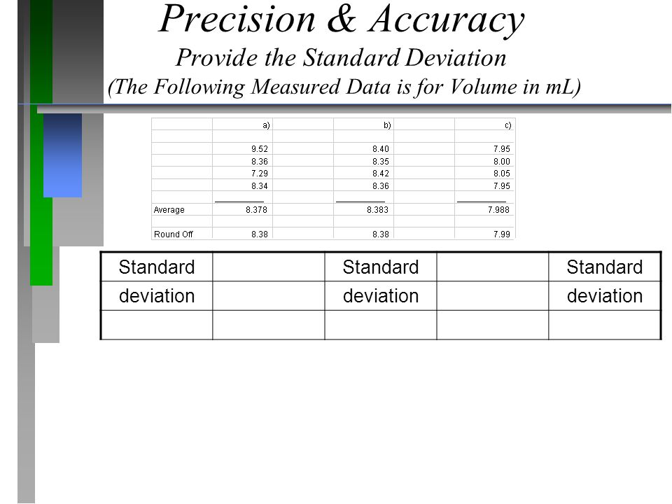 Precision & Accuracy Provide the Standard Deviation (The Following Measured Data is for Volume in mL)